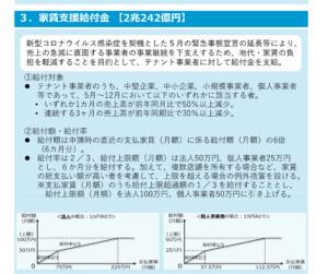 経済産業省関係_令和2年度第2次補正予算案(概要)より